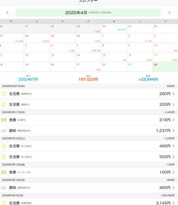 シンプル家計簿というアプリを使って家計簿をつけている